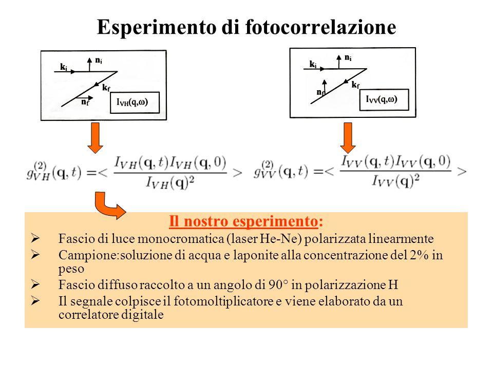 Esperimento di fotocorrelazione