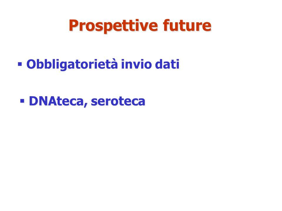 Prospettive future Obbligatorietà invio dati DNAteca, seroteca