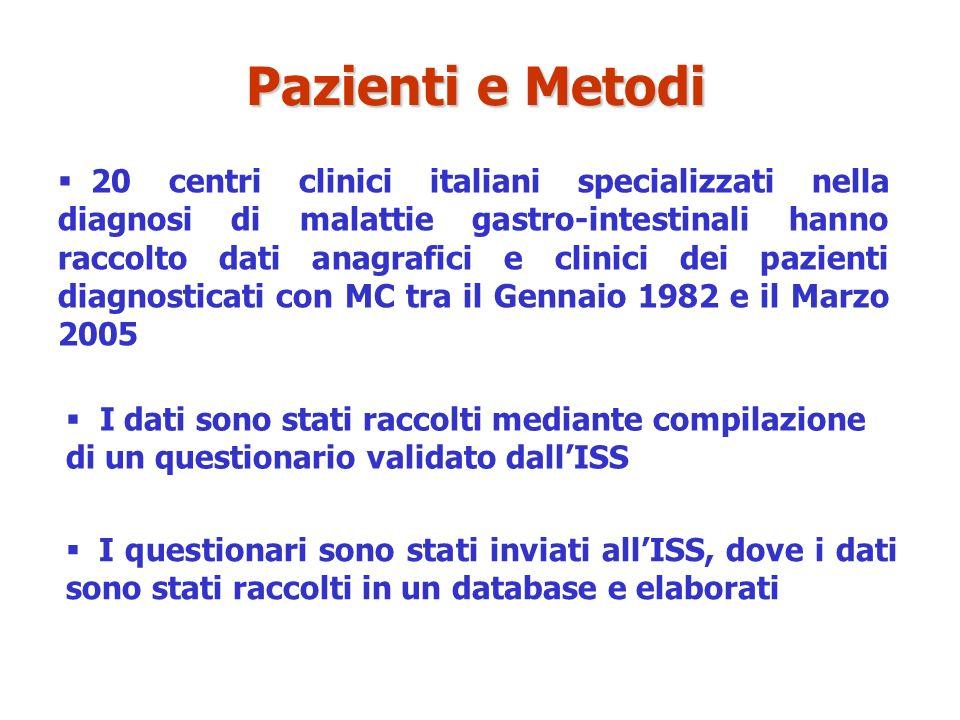 Pazienti e Metodi
