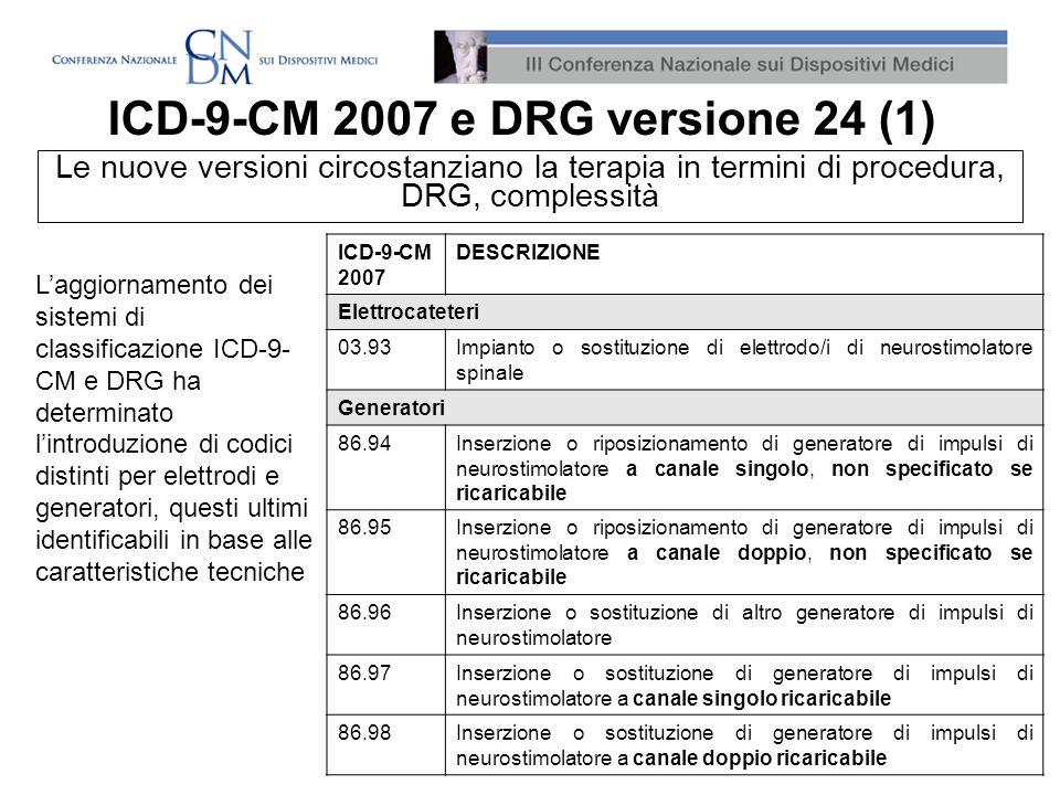 ICD-9-CM 2007 e DRG versione 24 (1)