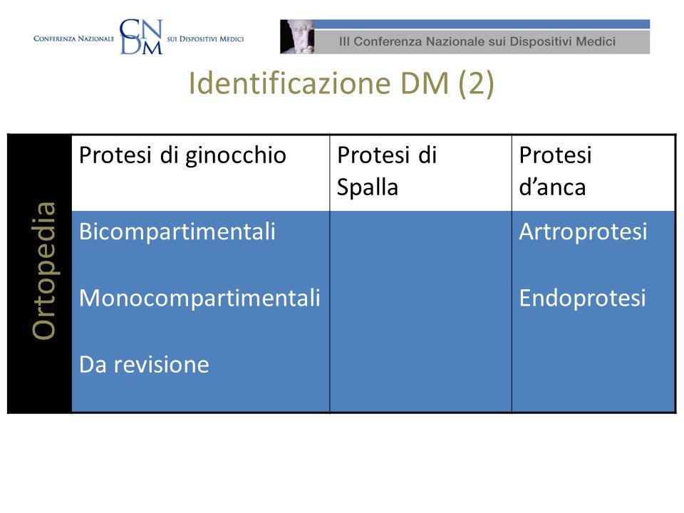 Identificazione DM (2) Ortopedia Protesi di ginocchio