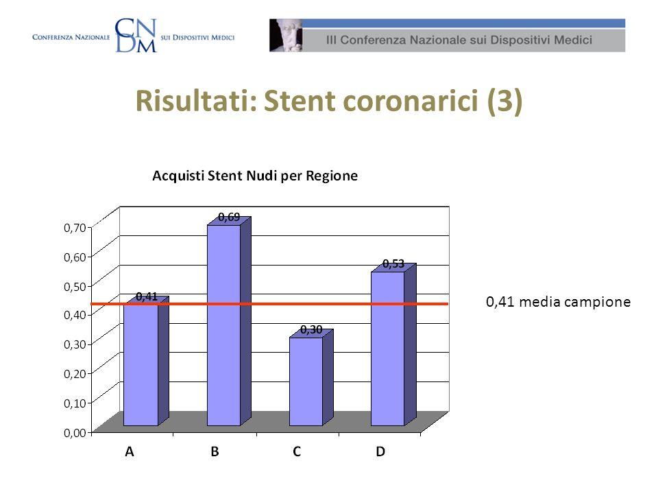 Risultati: Stent coronarici (3)