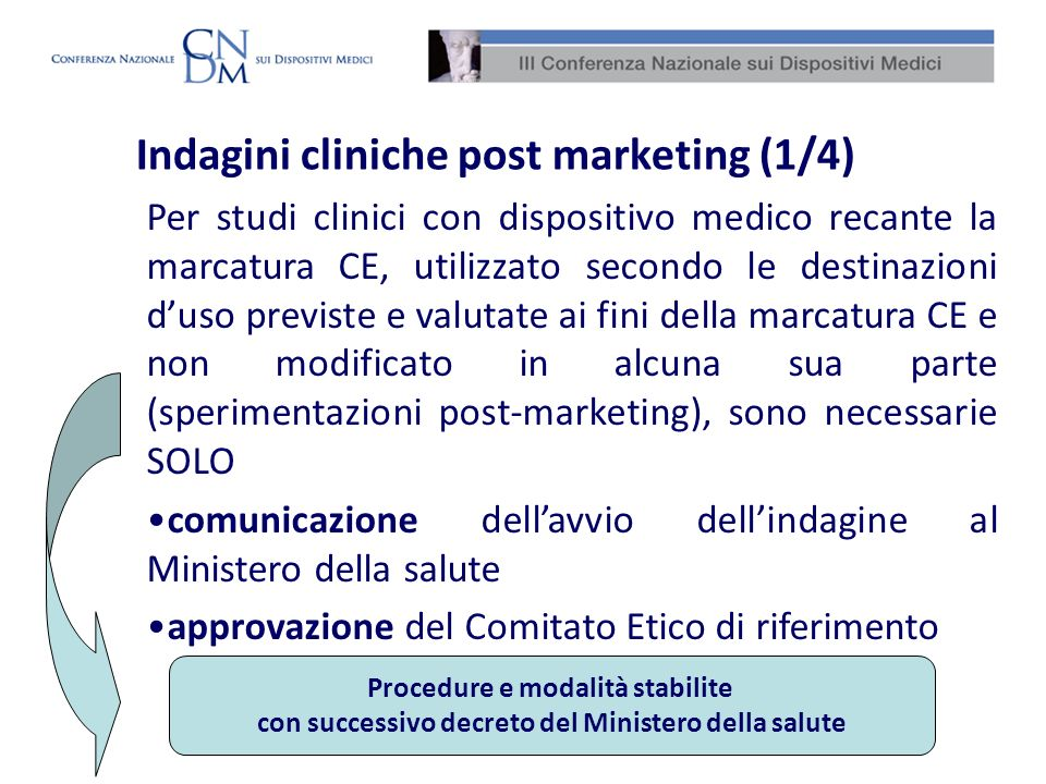Indagini cliniche post marketing (1/4)