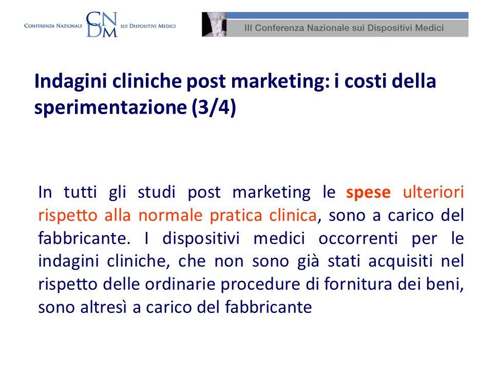 Indagini cliniche post marketing: i costi della sperimentazione (3/4)