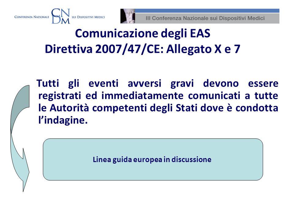 Comunicazione degli EAS Direttiva 2007/47/CE: Allegato X e 7