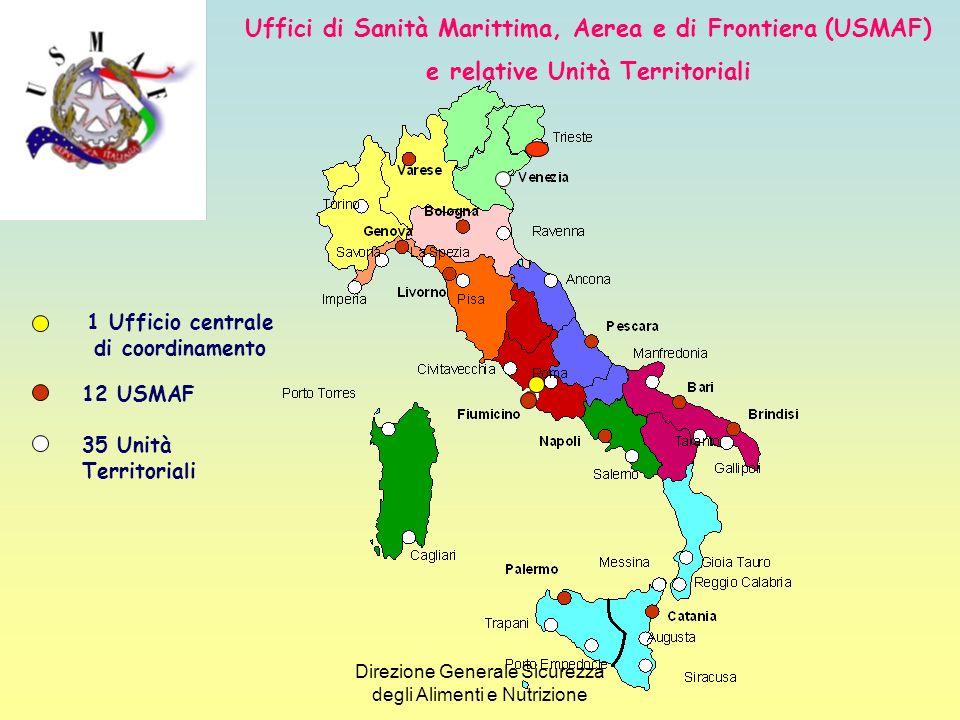 Uffici di Sanità Marittima, Aerea e di Frontiera (USMAF)