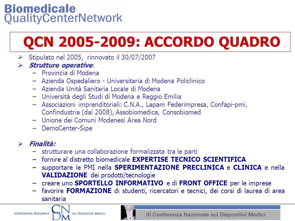 QCN 2005-2009: ACCORDO QUADRO Stipulato nel 2005, rinnovato il 30/07/2007. Strutture operative: Provincia di Modena.