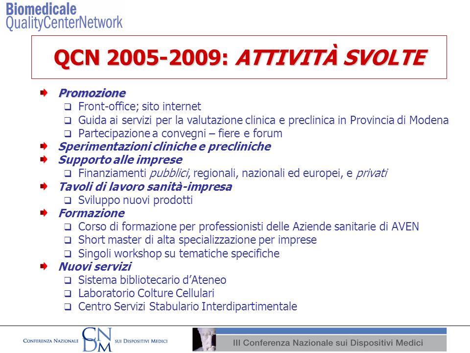 QCN 2005-2009: ATTIVITÀ SVOLTE Promozione Front-office; sito internet