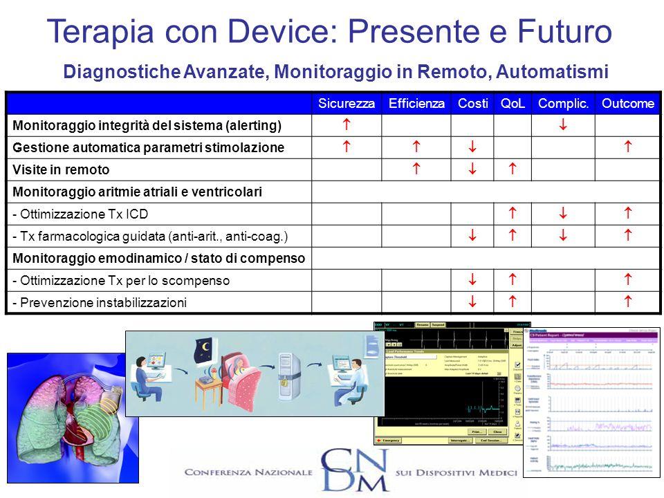 Diagnostiche Avanzate, Monitoraggio in Remoto, Automatismi