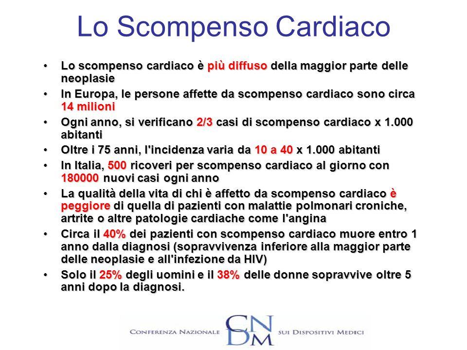 Lo Scompenso Cardiaco Lo scompenso cardiaco è più diffuso della maggior parte delle neoplasie.