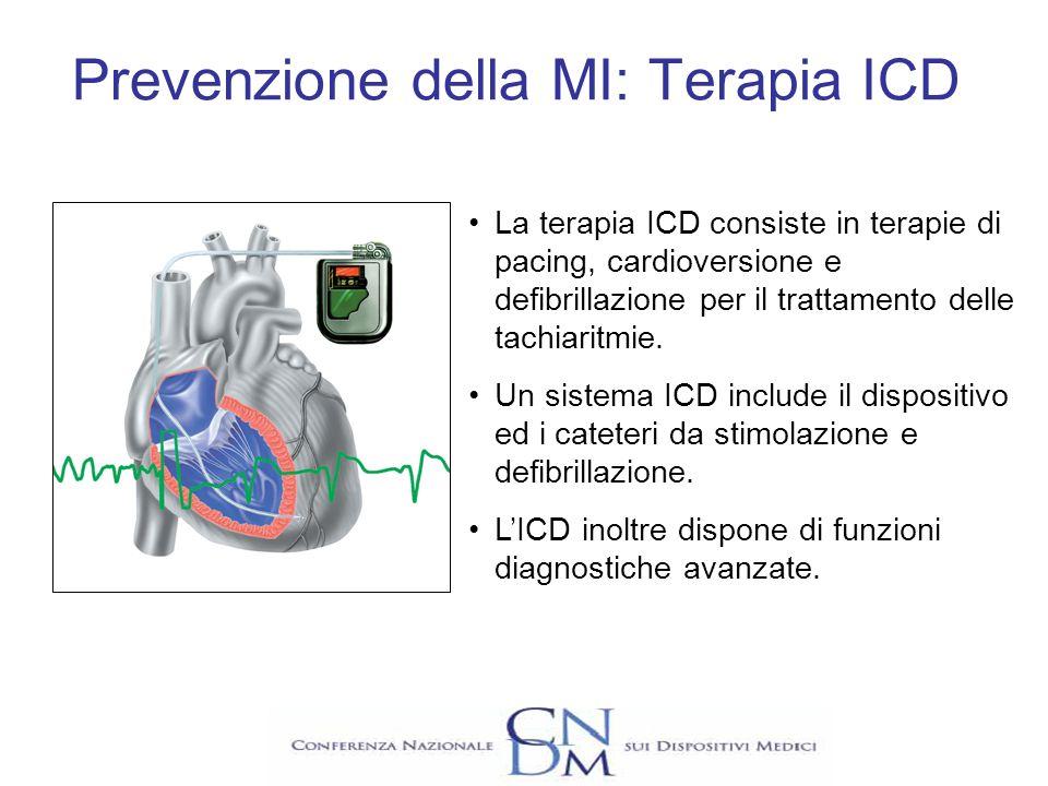 Prevenzione della MI: Terapia ICD