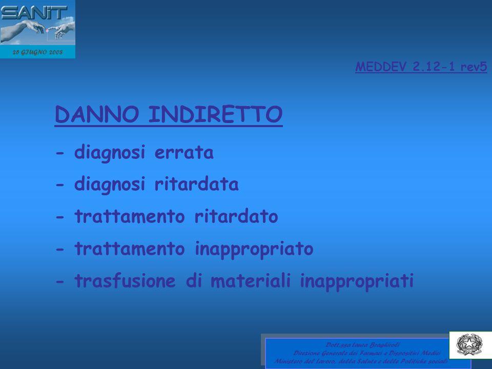 DANNO INDIRETTO - diagnosi ritardata - trattamento ritardato