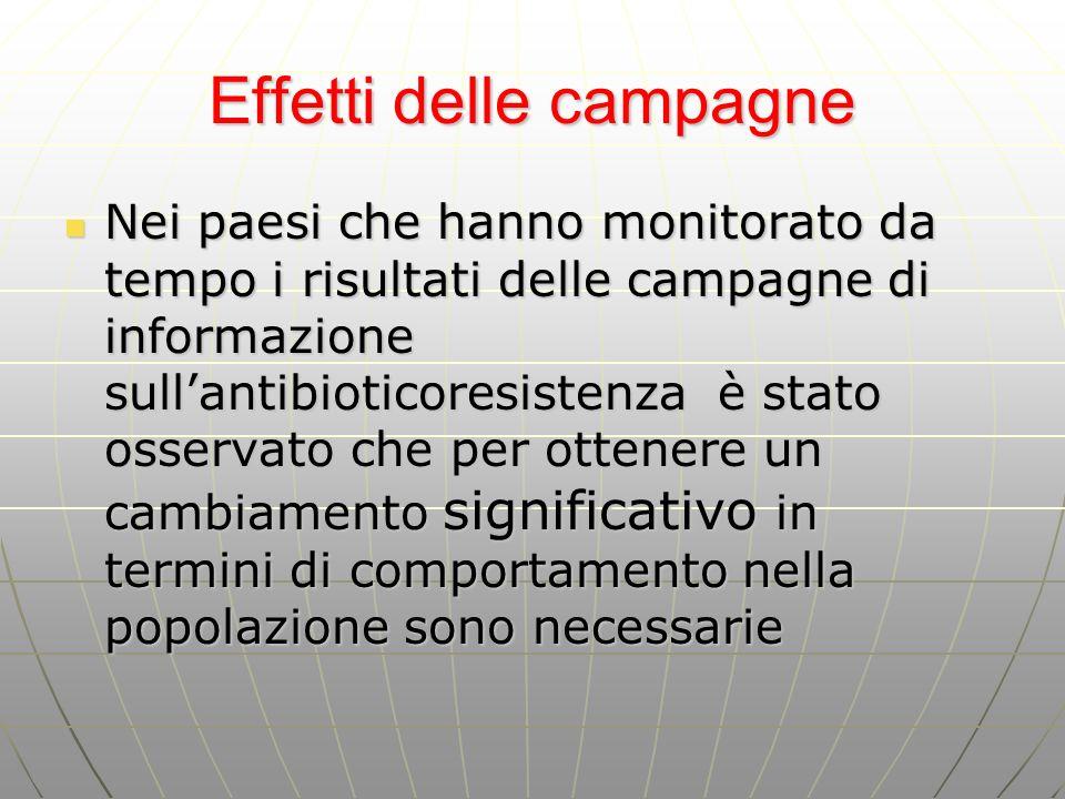 Effetti delle campagne