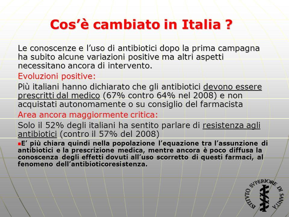 Cos'è cambiato in Italia