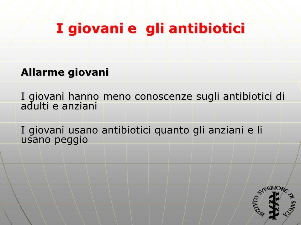 I giovani e gli antibiotici
