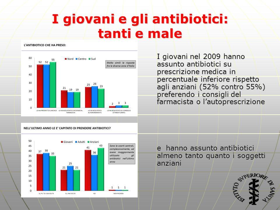 I giovani e gli antibiotici: tanti e male