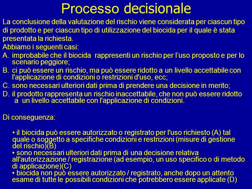 Processo decisionale La conclusione della valutazione del rischio viene considerata per ciascun tipo.