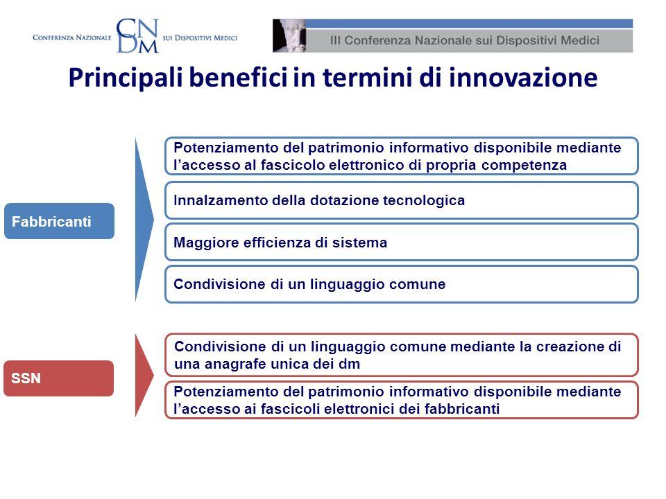 Principali benefici in termini di innovazione