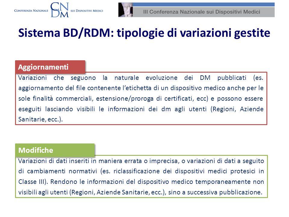 Sistema BD/RDM: tipologie di variazioni gestite