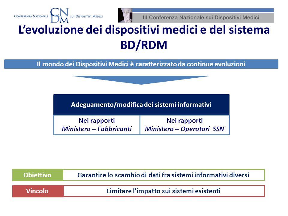 L'evoluzione dei dispositivi medici e del sistema BD/RDM