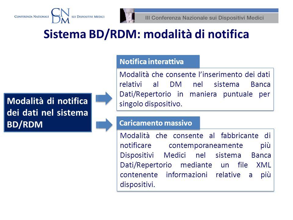 Sistema BD/RDM: modalità di notifica