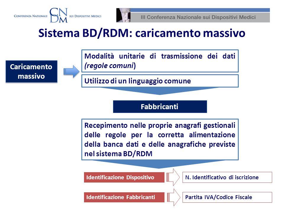 Sistema BD/RDM: caricamento massivo