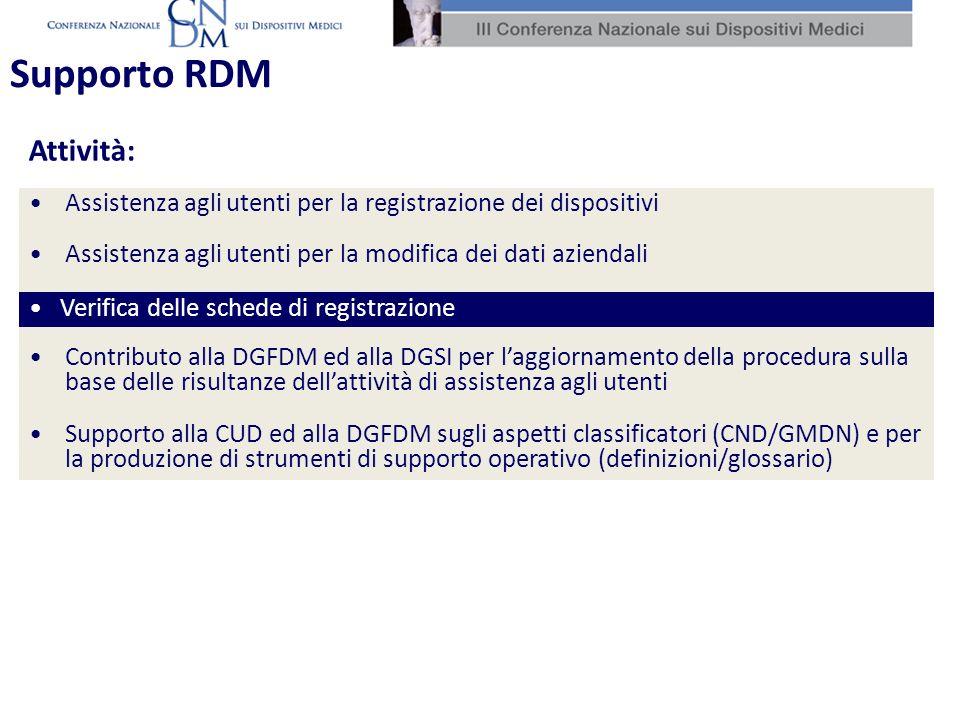 Supporto RDM Attività: