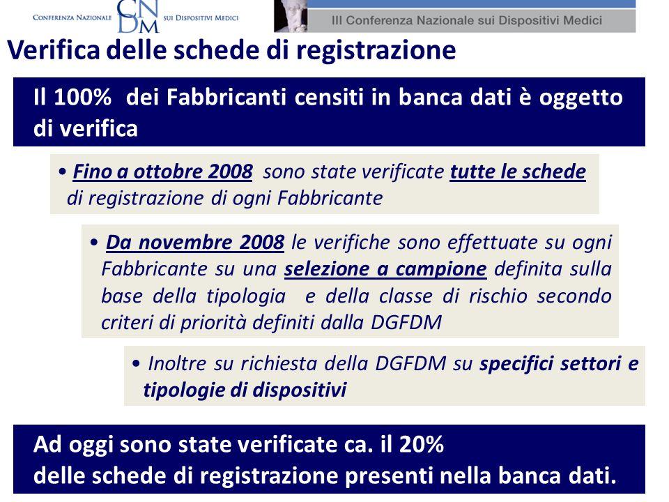 Verifica delle schede di registrazione
