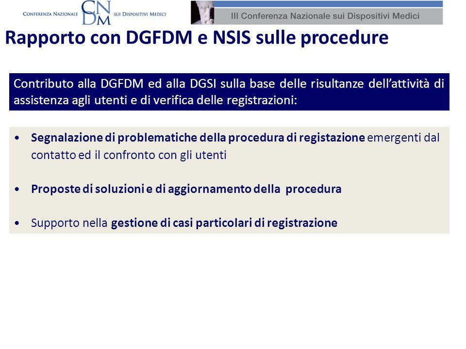 Rapporto con DGFDM e NSIS sulle procedure