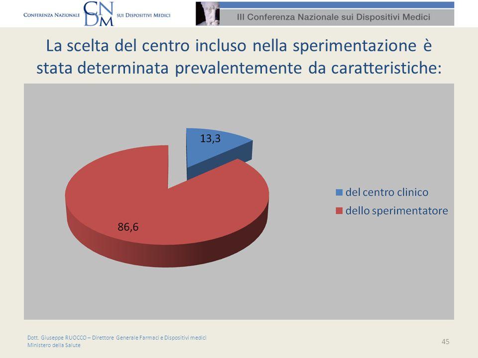 La scelta del centro incluso nella sperimentazione è stata determinata prevalentemente da caratteristiche: