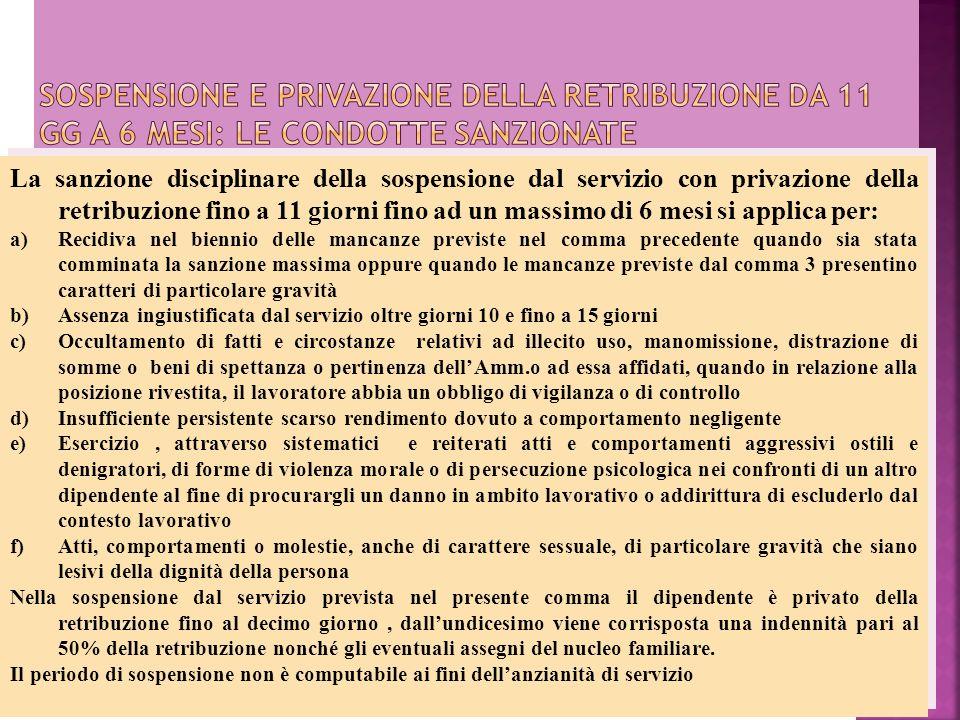 Sospensione e privazione della retribuzione da 11 gg a 6 mesi: le condotte sanzionate