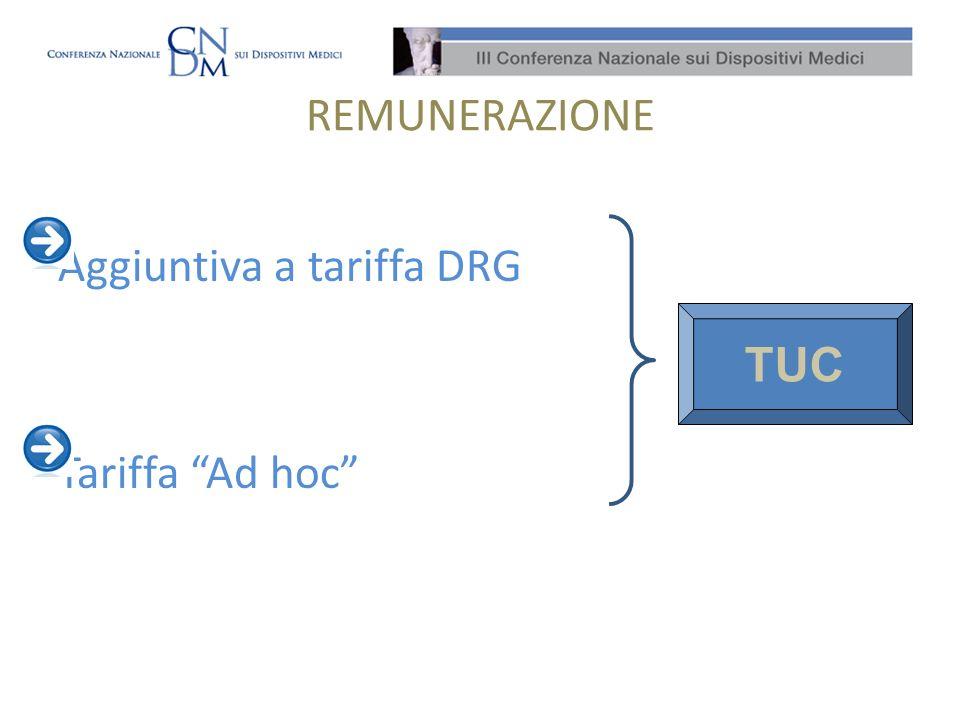 REMUNERAZIONE Aggiuntiva a tariffa DRG Tariffa Ad hoc TUC