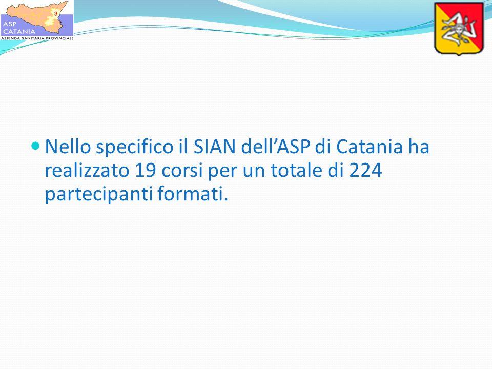 Nello specifico il SIAN dell'ASP di Catania ha realizzato 19 corsi per un totale di 224 partecipanti formati.