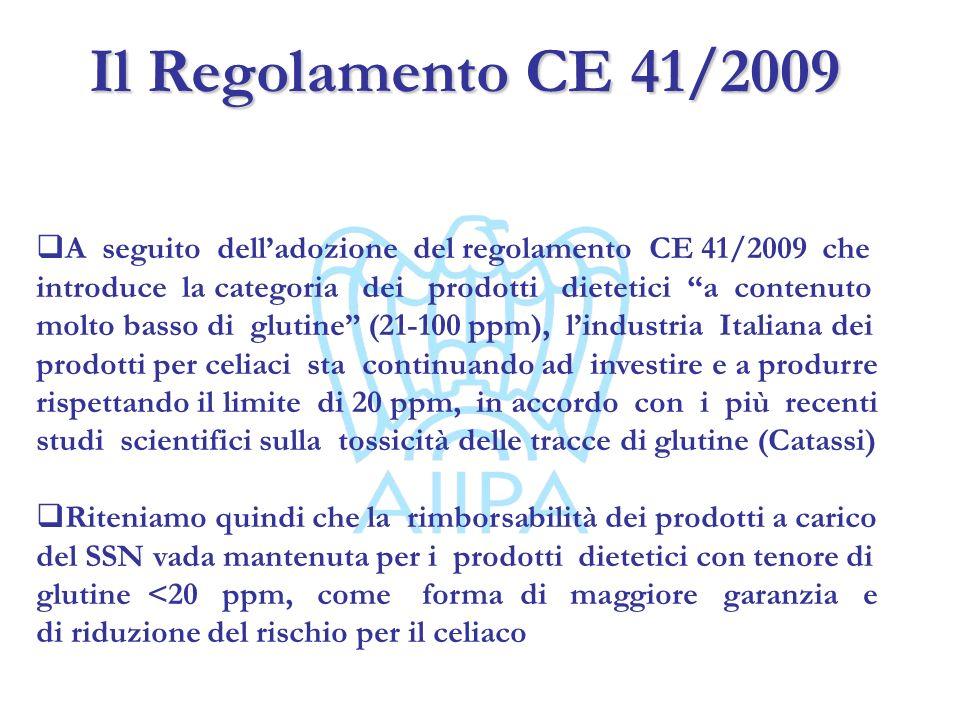 Il Regolamento CE 41/2009