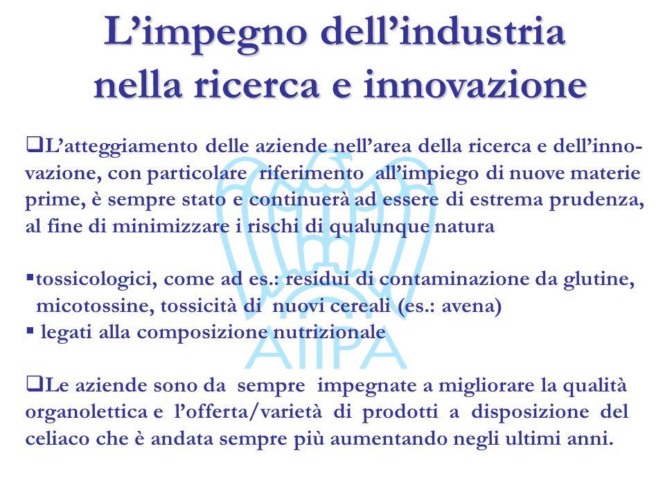 L'impegno dell'industria nella ricerca e innovazione
