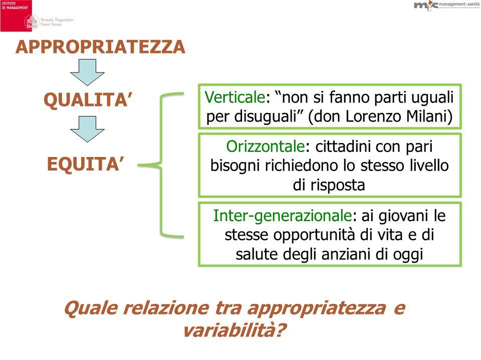 Quale relazione tra appropriatezza e variabilità