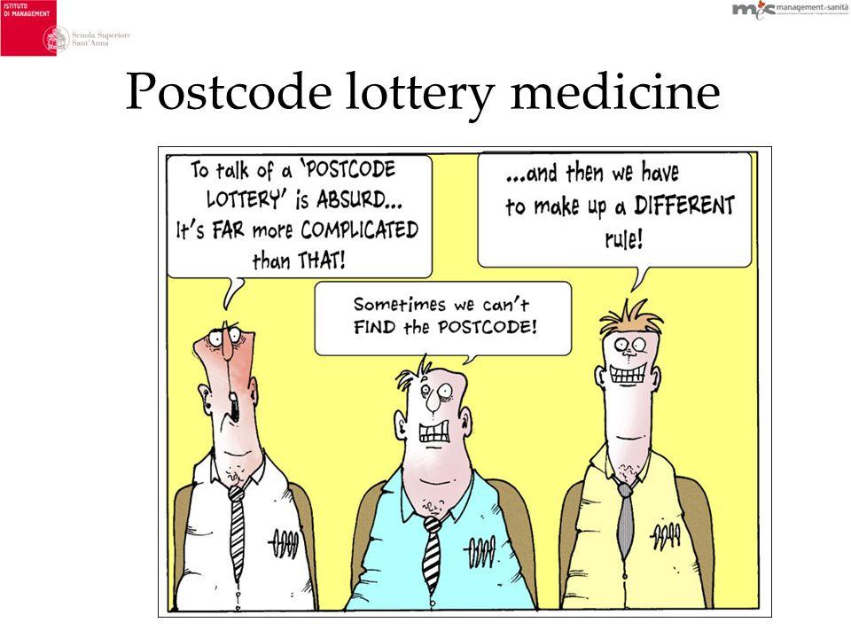 Postcode lottery medicine