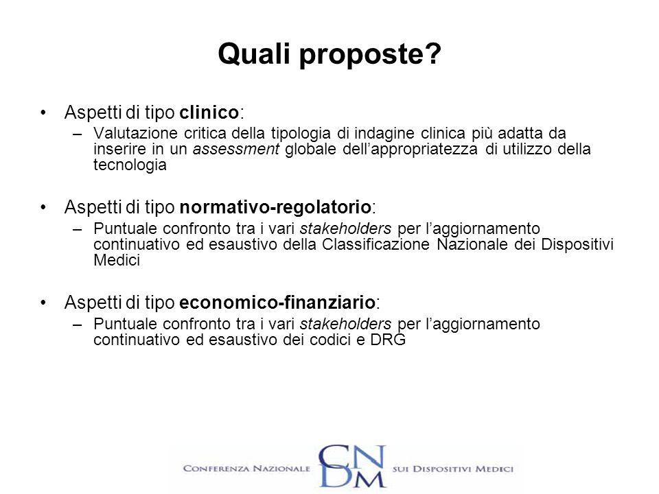 Quali proposte Aspetti di tipo clinico: