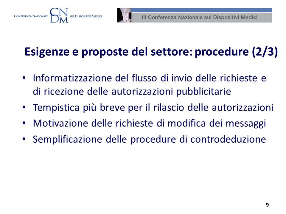 Esigenze e proposte del settore: procedure (2/3)