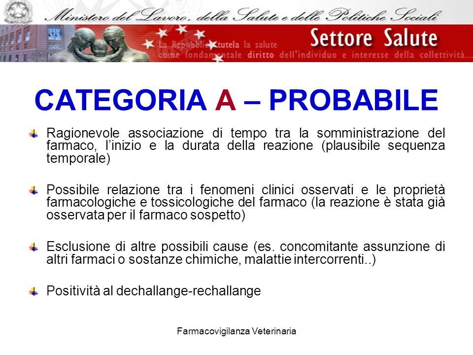 CATEGORIA A – PROBABILE