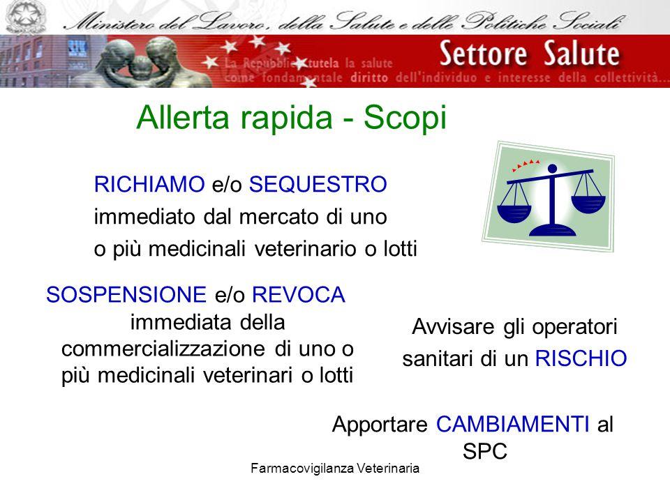 Allerta rapida - Scopi RICHIAMO e/o SEQUESTRO immediato dal mercato di uno o più medicinali veterinario o lotti
