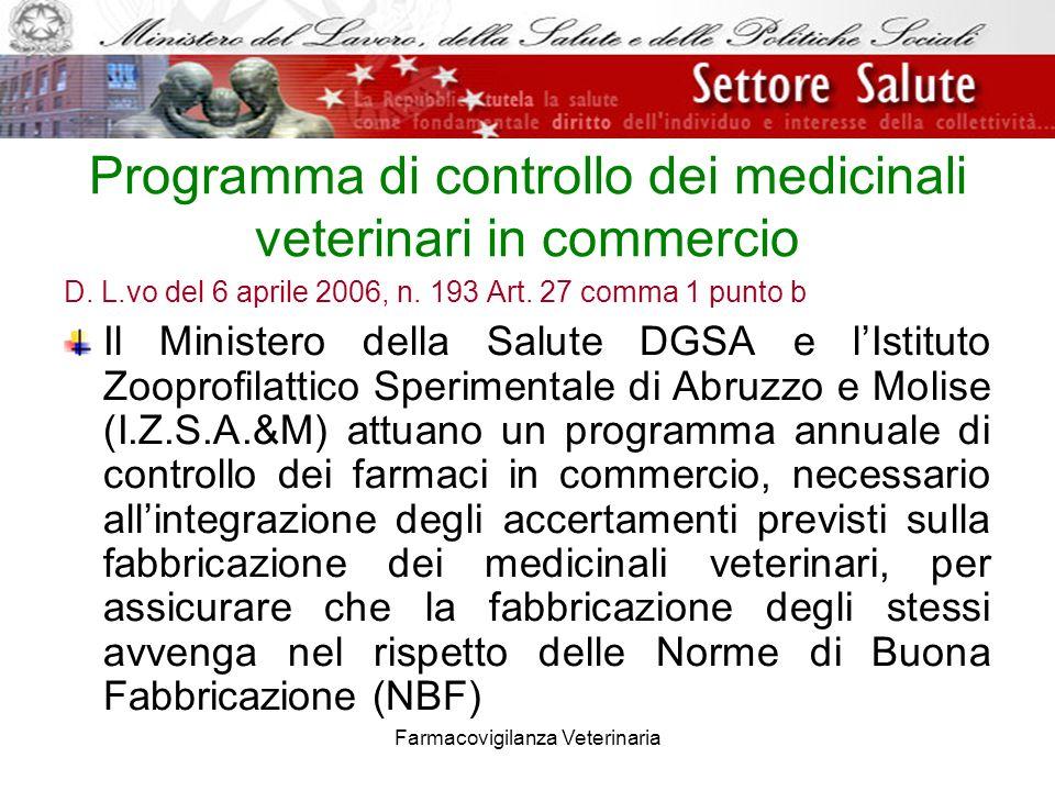 Programma di controllo dei medicinali veterinari in commercio