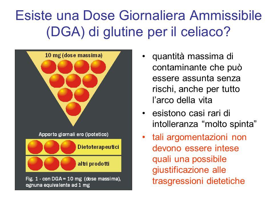 Esiste una Dose Giornaliera Ammissibile (DGA) di glutine per il celiaco