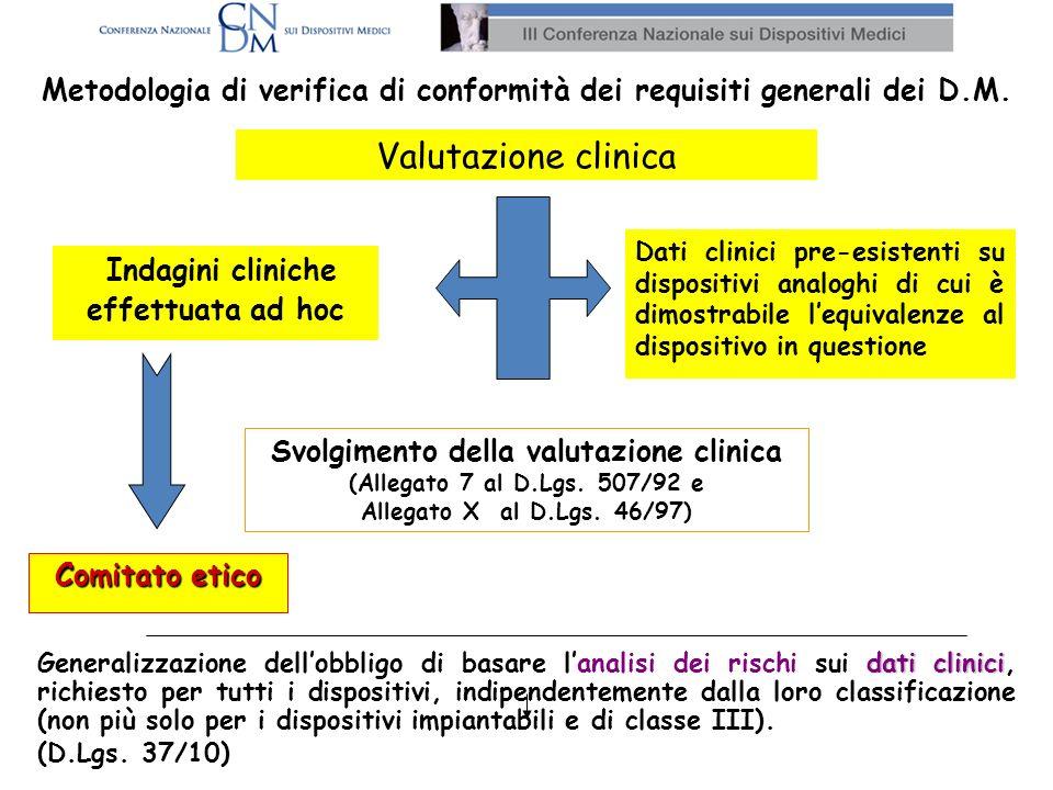 Metodologia di verifica di conformità dei requisiti generali dei D.M.