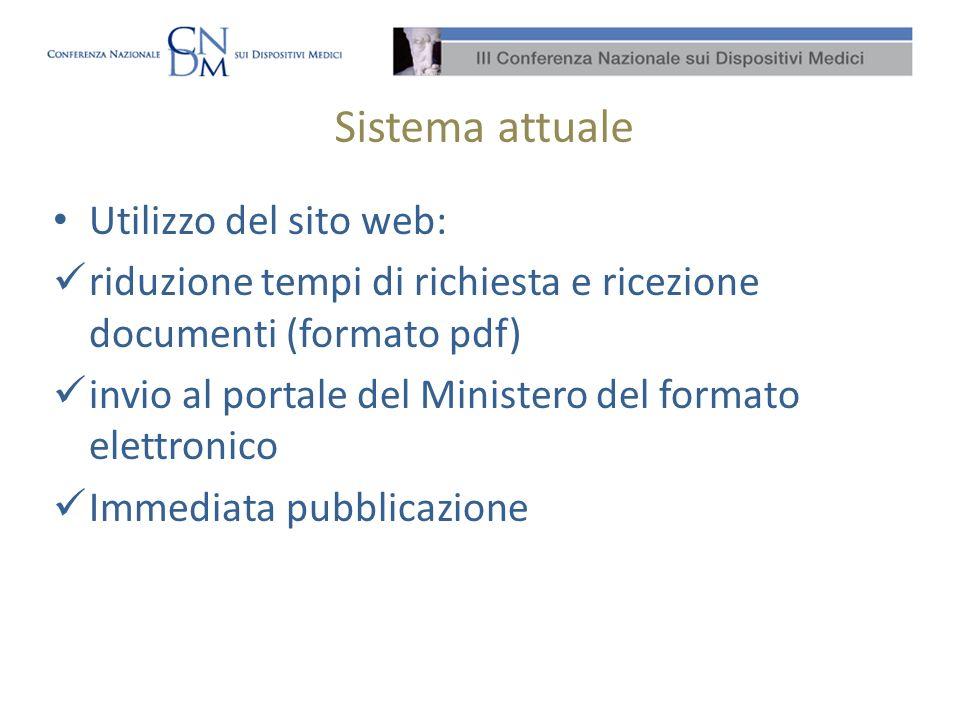 Sistema attuale Utilizzo del sito web: