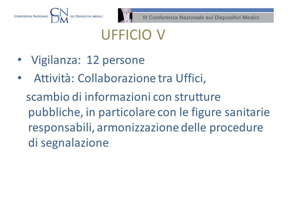 UFFICIO V Vigilanza: 12 persone Attività: Collaborazione tra Uffici,