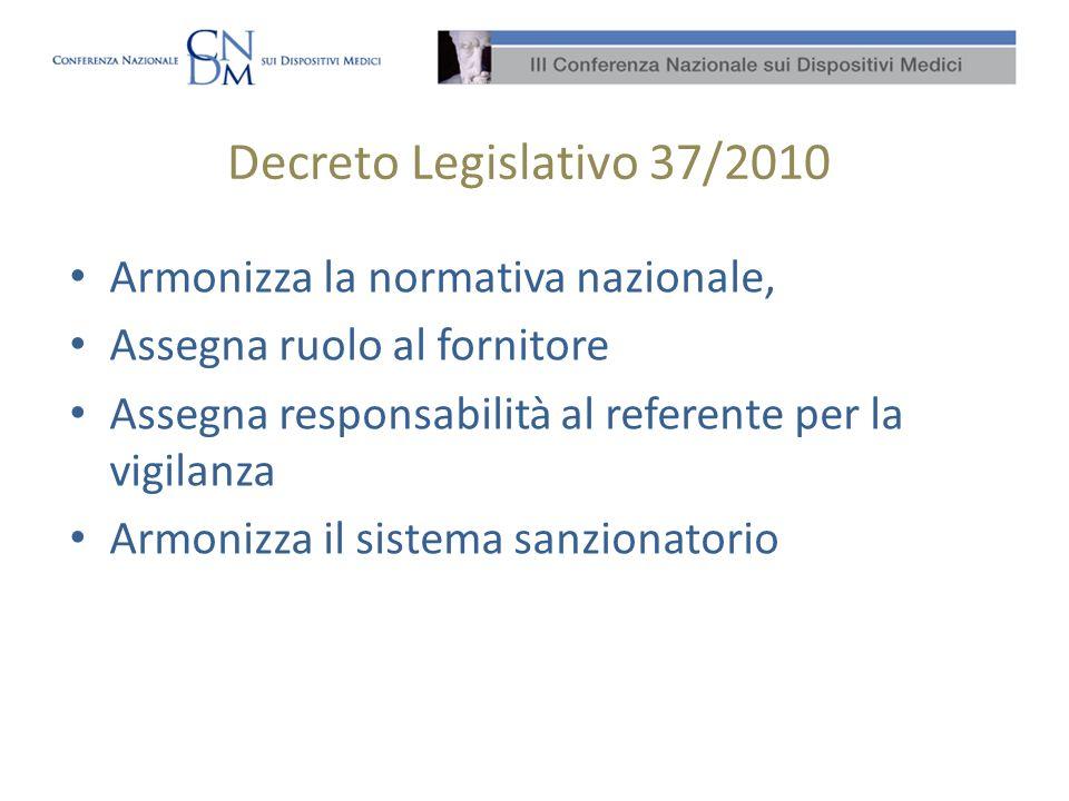 Decreto Legislativo 37/2010 Armonizza la normativa nazionale,