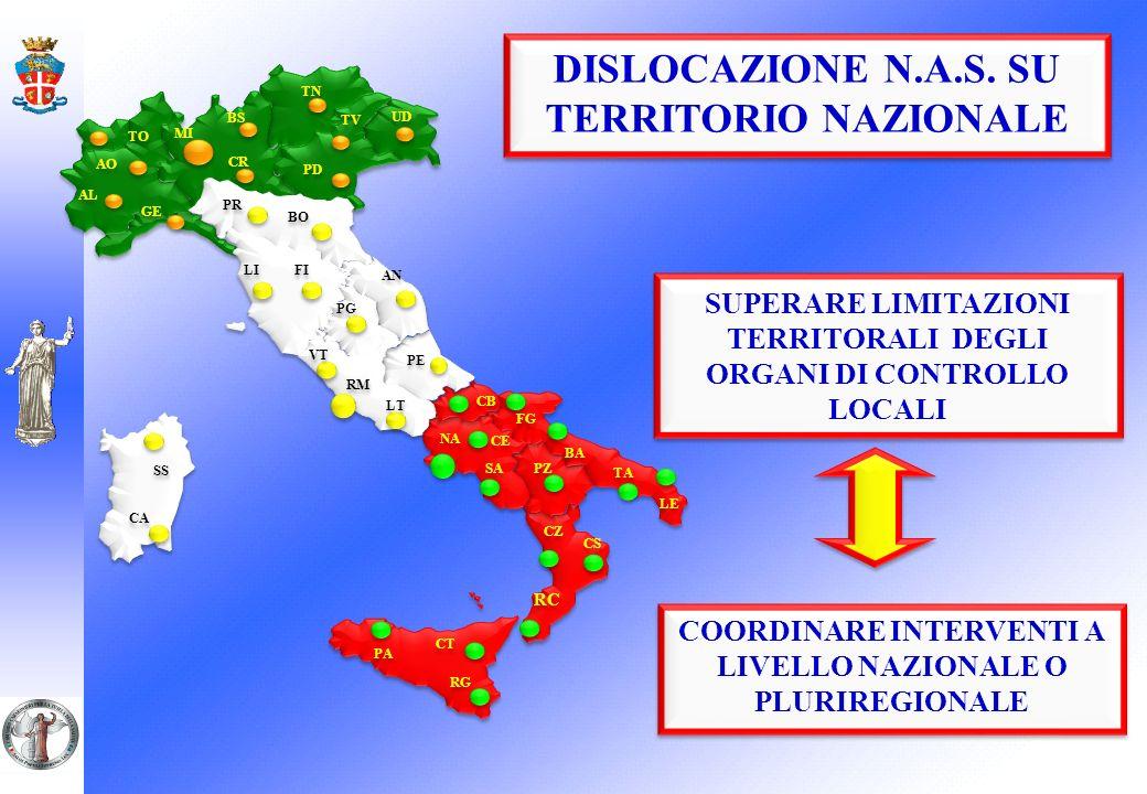 DISLOCAZIONE N.A.S. SU TERRITORIO NAZIONALE