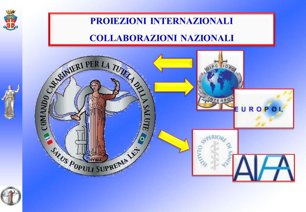 PROIEZIONI INTERNAZIONALI COLLABORAZIONI NAZIONALI