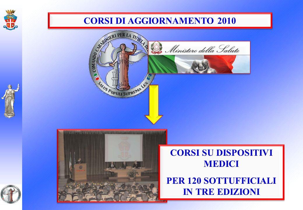 CORSI DI AGGIORNAMENTO 2010